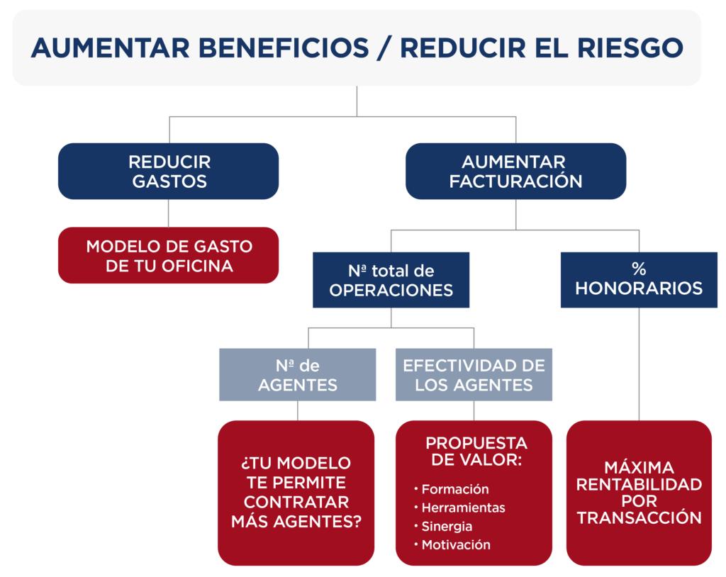 objetivo-rentabilidad-inmobiliaria.png