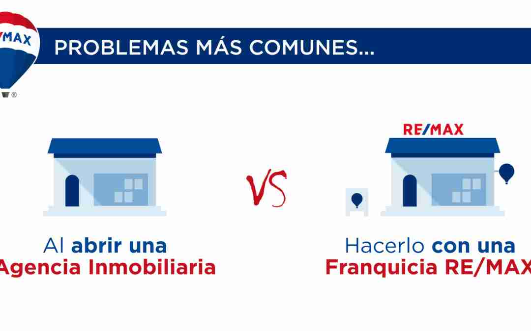 Problemas más comunes al abrir una agencia inmobiliaria versus  hacerlo con una franquicia REMAX