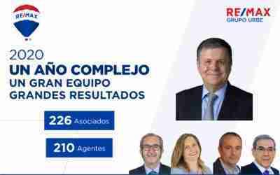 Caso de éxito; REMAX GRUPO URBE.  Año 2020. Parte III